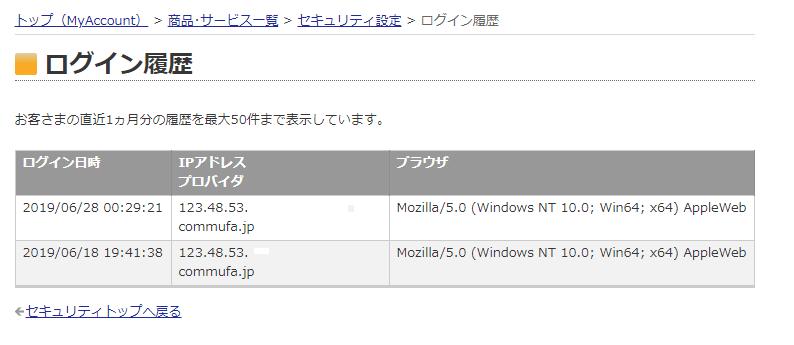 楽天銀行のログイン履歴