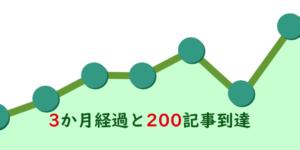 【ブログ運営】3か月経過&200記事到達